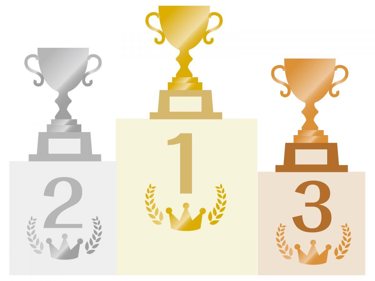 ◆2018年度 軽自動車 年間ランキング