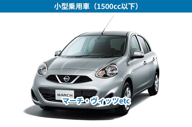 小型乗用車(1500cc以下)